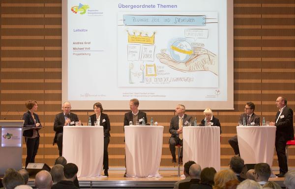 Veranstaltung Regionales Energiekonzept