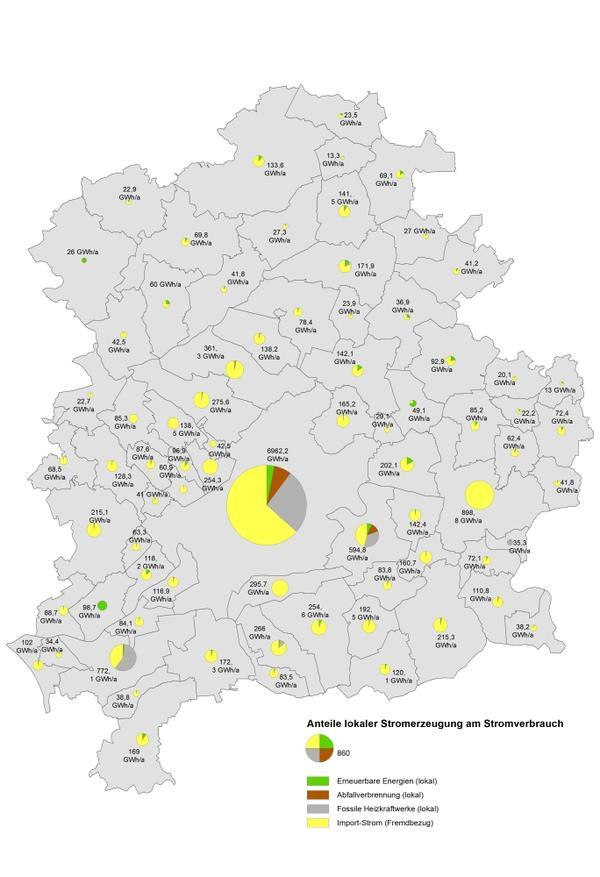 2_Energieerzeugung_Strom_Import Kommunen